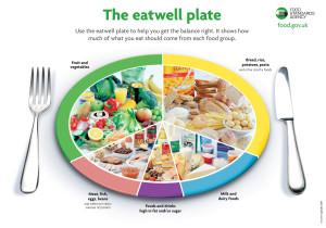eatwellplatelarge 7-2014